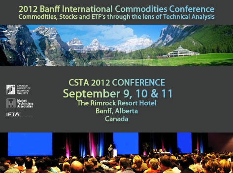 Banff International commodities Conference
